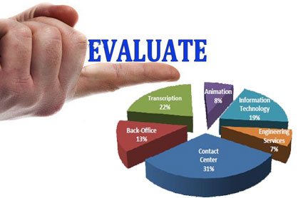 Evaluate-the-Values-of-BPO