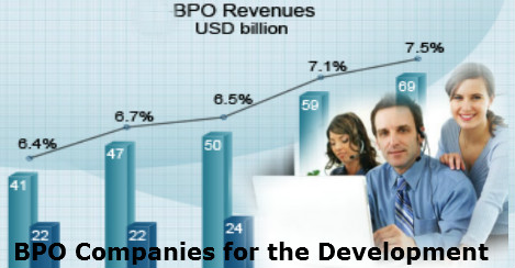 BPO Companies for the Development
